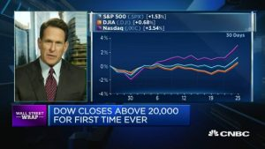 Scott Mann discusses the new Dow record