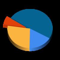 pie-chart-slices